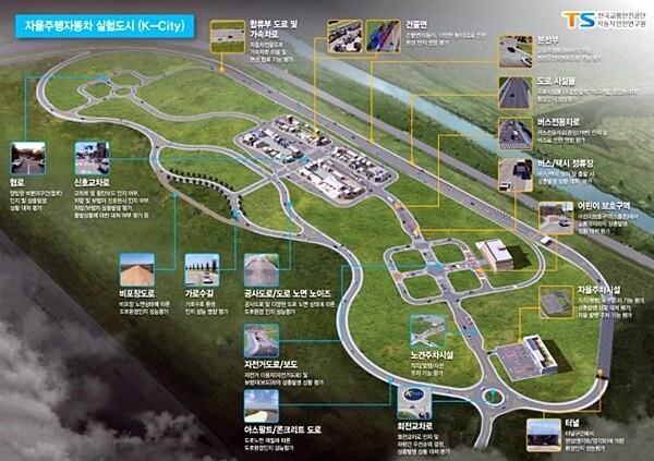 한국도로교통공단의 K-City(자율주행자동차 실험도시) 조감도 [사진= 한국교통안전공단 제공]