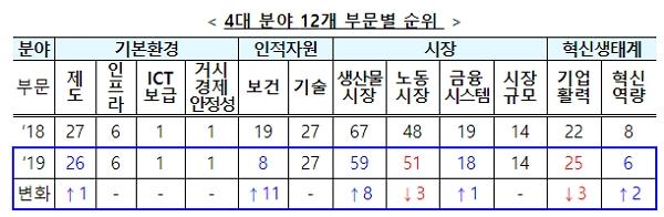 [그래픽= 연합뉴스]